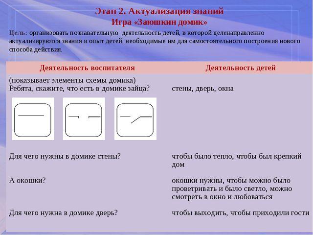 Этап 2. Актуализация знаний Игра «Заюшкин домик» Цель: организовать познават...