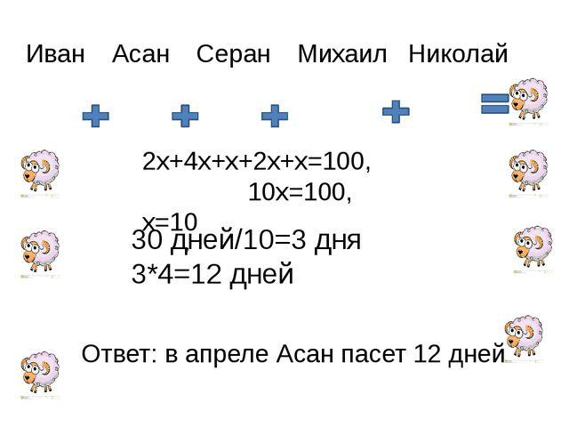 Иван Асан Серан Михаил Николай х 4х 2х х 2х 2х+4х+х+2х+х=100, 10х=100, х=10...