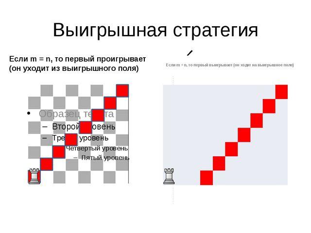 Выигрышная стратегия Если m = n, то первый проигрывает (он уходит из выигрышн...
