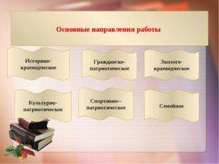 Основные направления работы Историко- краеведческое Спортивно-- патриотическо