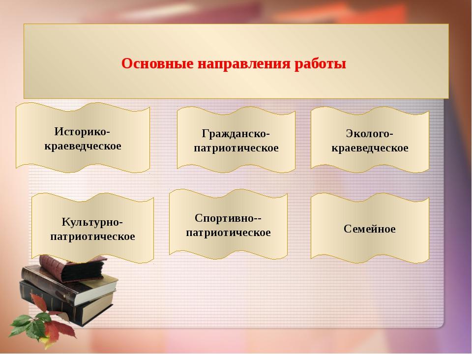 Основные направления работы Историко- краеведческое Спортивно-- патриотическо...