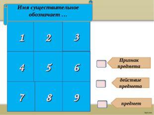 В1. Признак предмета действие предмета предмет 1 2 3 4 5 6 Имя существительно