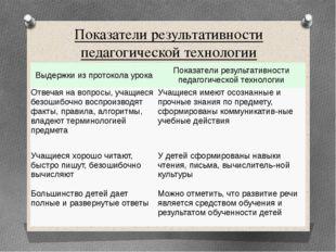Показатели результативности педагогической технологии Выдержки из протокола у