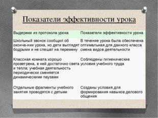 Показатели эффективности урока Выдержки из протокола урока Показатели эффекти