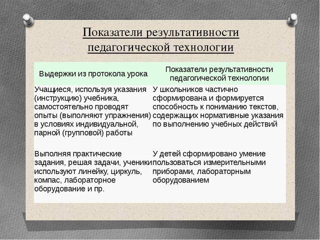 Показатели результативности педагогической технологии Выдержки из протокола у...