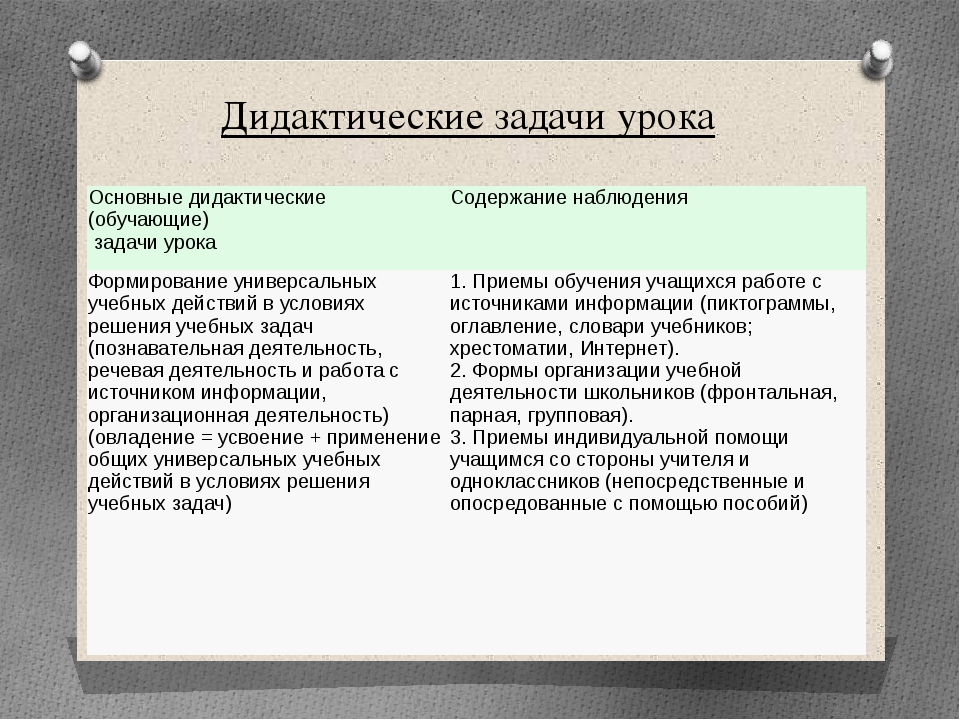 Дидактические задачи урока Основные дидактические (обучающие) задачи урока Со...