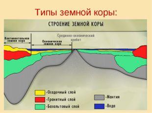 Типы земной коры: