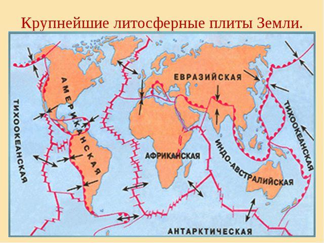 Крупнейшие литосферные плиты Земли.