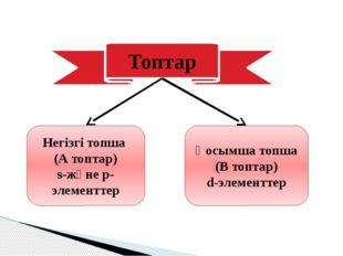 Топтар Негізгі топша (А топтар) s-және p-элементтер Қосымша топша (В топтар)
