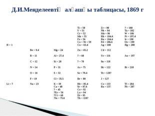Д.И.Менделеевтің алғашқы таблицасы, 1869 г H = 1   Ti = 50 V = 51 Cr = 52 M
