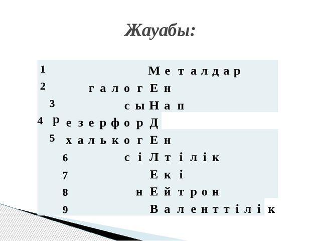 Жауабы: 1 М е т а л д а р 2 г а л о г Е н 4 3 с ы Н а п р е з е р ф о р Д 5...