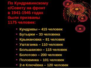 По Кундравинскому с/Совету на фронт в 1941-1945 годах были призваны 1175 чело