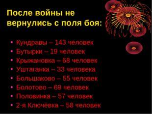 После войны не вернулись с поля боя: Кундравы – 143 человек Бутырки – 19 чело
