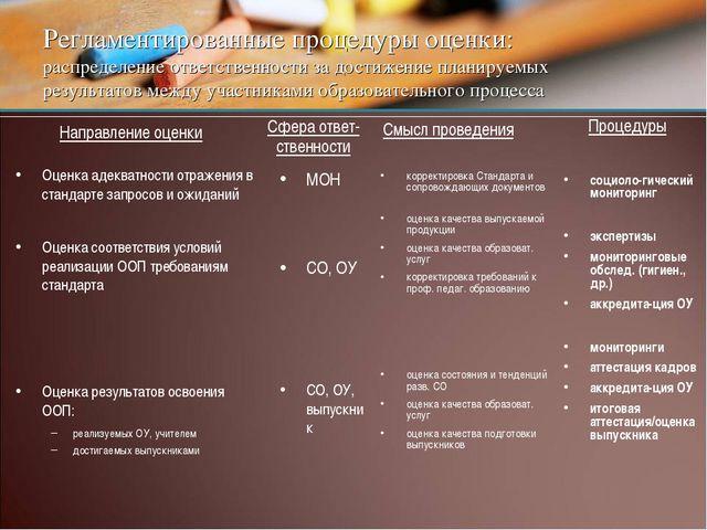 Регламентированные процедуры оценки: распределение ответственности за достиже...
