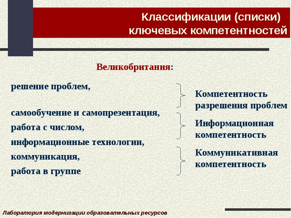 Классификации (списки) ключевых компетентностей Постановление Правительства С...