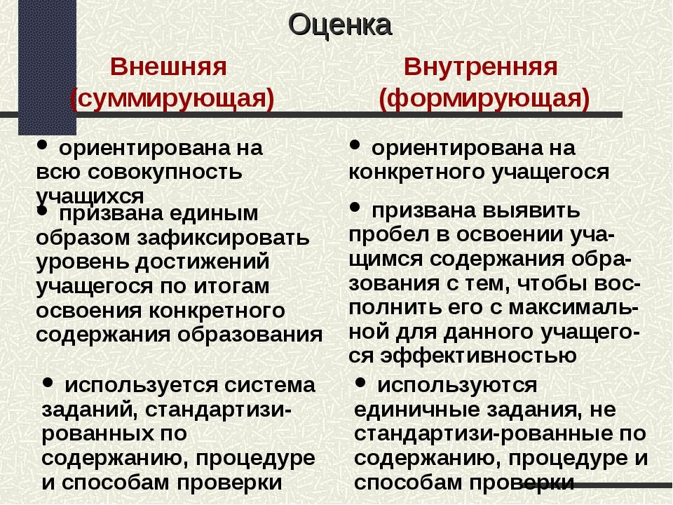 Оценка Внешняя (суммирующая) Внутренняя (формирующая) ориентирована на всю со...