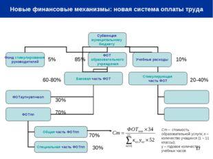 * 5% 85% 10% 60-80% 20-40% 30% 70% 70% 30% Приложение 3 Ст – стоимость образо