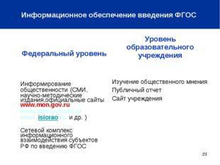 * Информационное обеспечение введения ФГОС Федеральный уровеньУровень образо