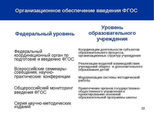 * Организационное обеспечение введения ФГОС Федеральный уровеньУровень образ...