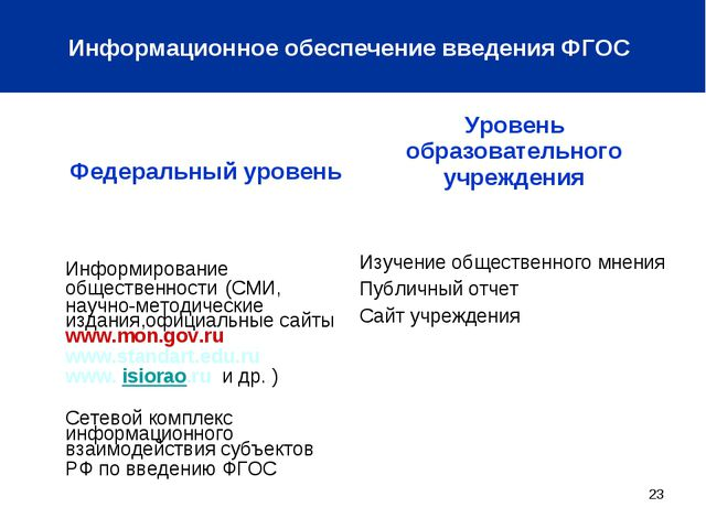* Информационное обеспечение введения ФГОС Федеральный уровеньУровень образо...