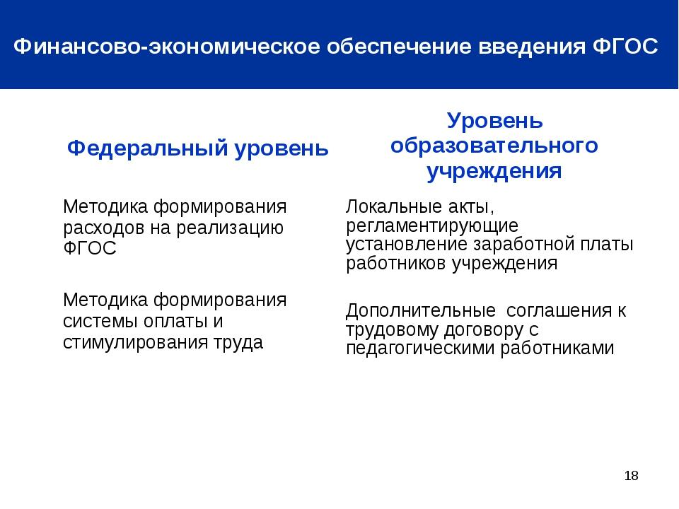* Финансово-экономическое обеспечение введения ФГОС Федеральный уровеньУрове...