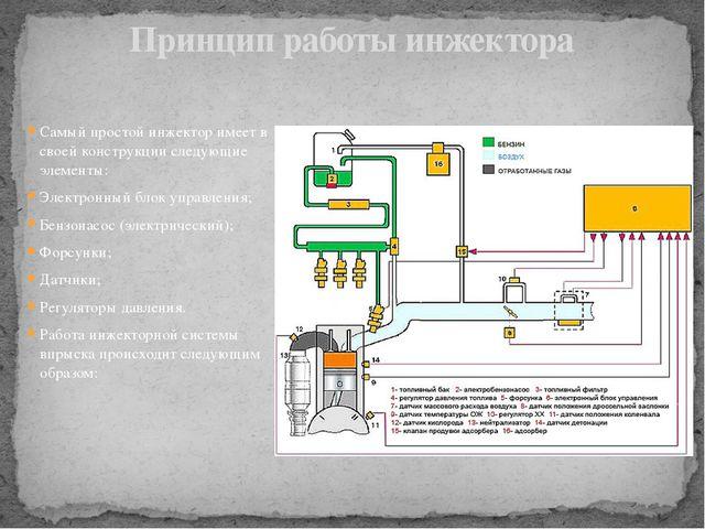 Самый простой инжектор имеет в своей конструкции следующие элементы: Электрон...