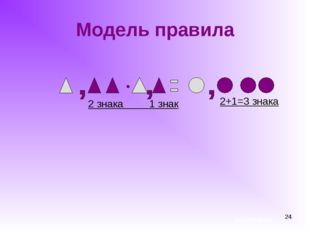 * Модель правила ашихмина 2 знака 1 знак 2+1=3 знака