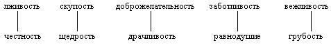 http://festival.1september.ru/articles/584738/img1.jpg