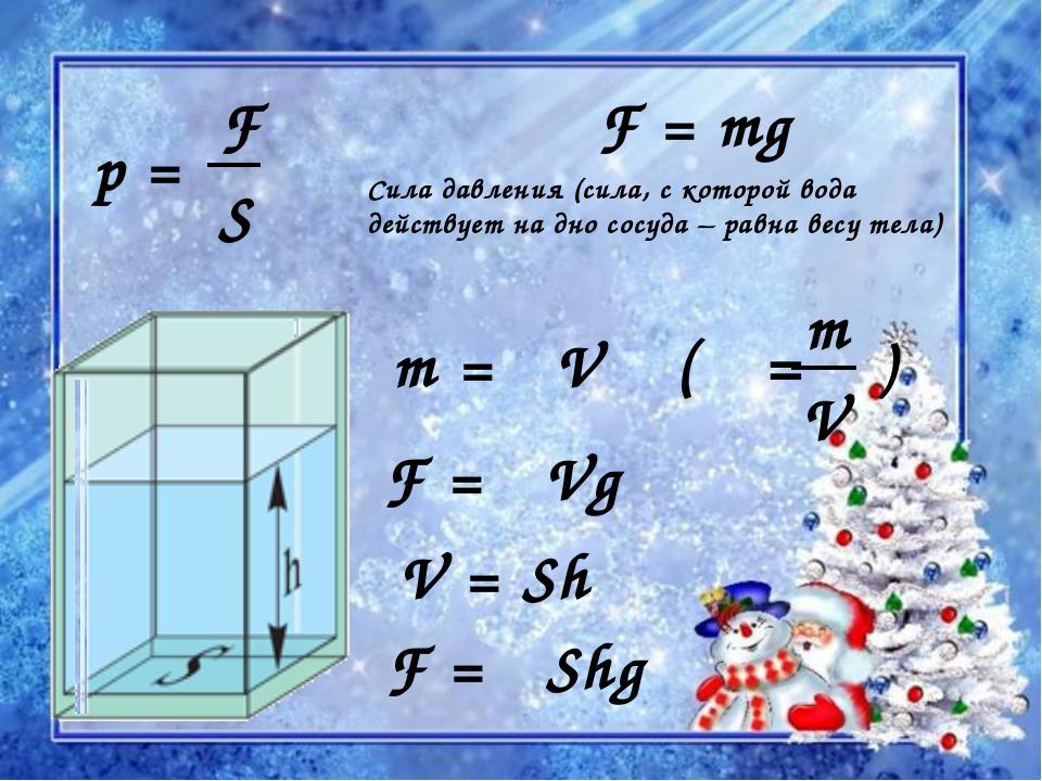 F = mg m = ρV Сила давления (сила, с которой вода действует на дно сосуда – р...