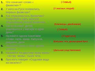 Что означает слово « фамилия»? У кого на Руси появились первые фамилии? Как о
