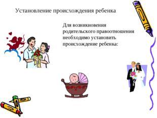 Установление происхождения ребенка Для возникновения родительского правоотнош