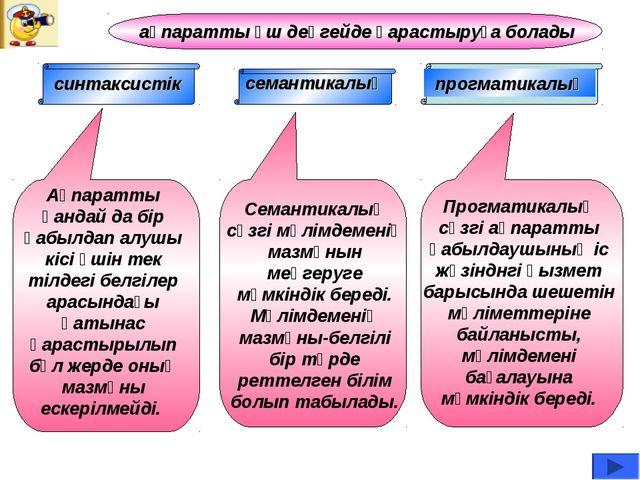ақпаратты үш деңгейде қарастыруға болады синтаксистік семантикалық прогматика...