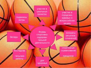 Формы спортивно-оздорови- тельной деятельности подвижныеигры беседы исследов