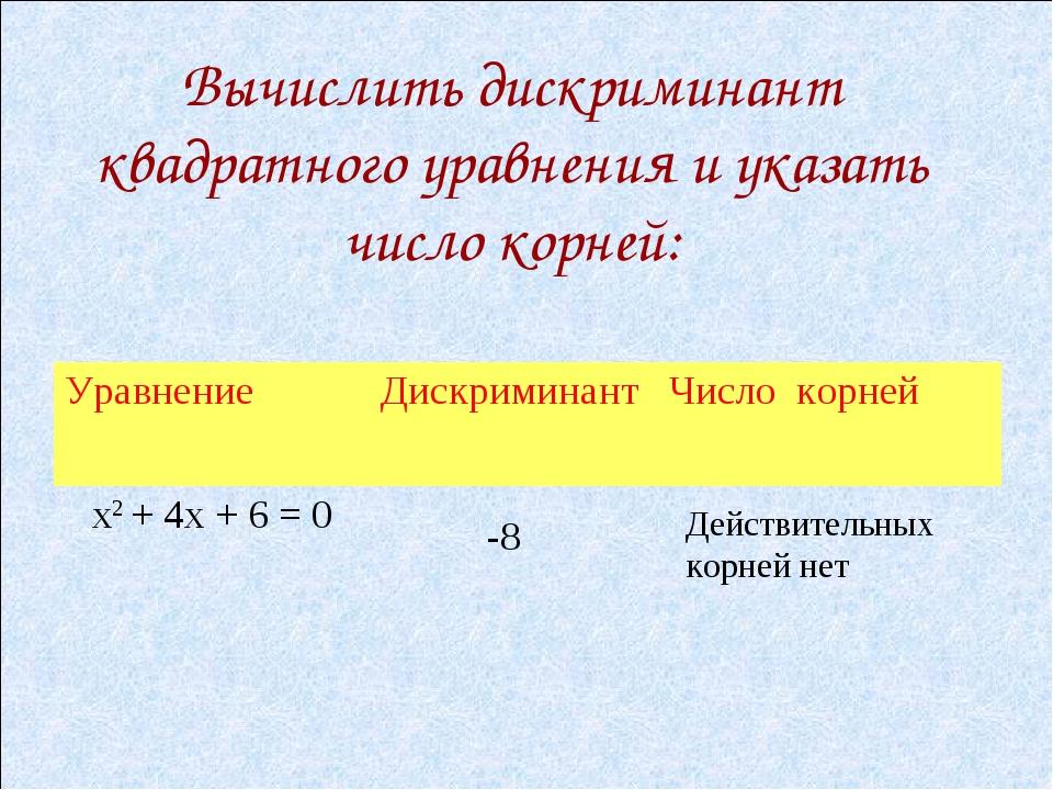 Вычислить дискриминант квадратного уравнения и указать число корней: -8 Дейст...