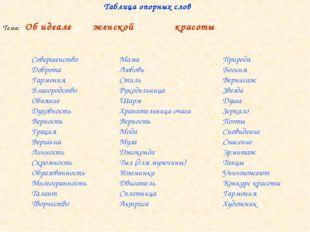 Таблица опорных слов Совершенство Доброта Гармония Благородство Обаяние Духов