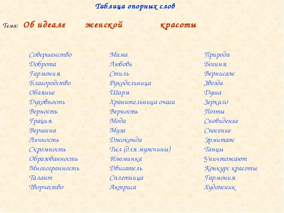 Таблица опорных слов Совершенство Доброта Гармония Благородство Обаяние Духов...