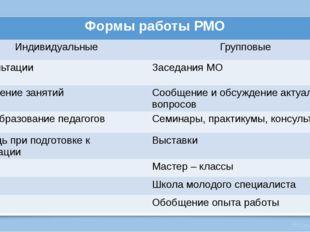 Формы работы РМО Индивидуальные Групповые Консультации Заседания МО Посещение