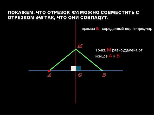 У620. прямая а –серединный перпендикуляр Точка М равноудалена от концов А и В...