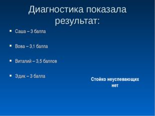 Диагностика показала результат: Саша – 3 балла Вова – 3,1 балла Виталий – 3,5