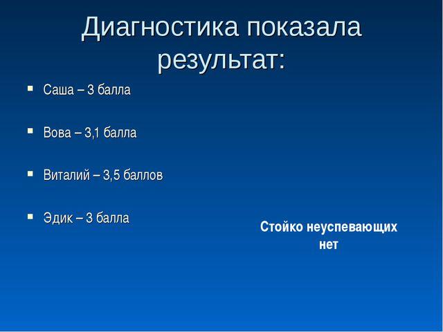 Диагностика показала результат: Саша – 3 балла Вова – 3,1 балла Виталий – 3,5...
