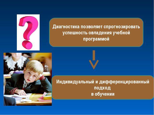 Диагностика позволяет спрогнозировать успешность овладения учебной программой...