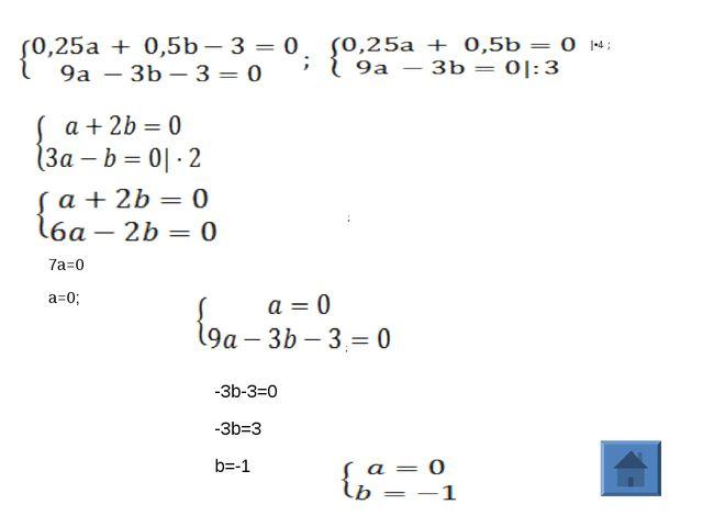 ; 7a=0 a=0; ; -3b-3=0 -3b=3 b=-1 |•4 ;