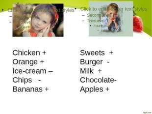 Chicken + Orange + Ice-cream – Chips - Bananas + Sweets + Burger - Milk + Ch
