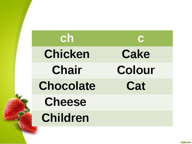 ch c Chicken Cake Chair Colour Chocolate Cat Cheese Children