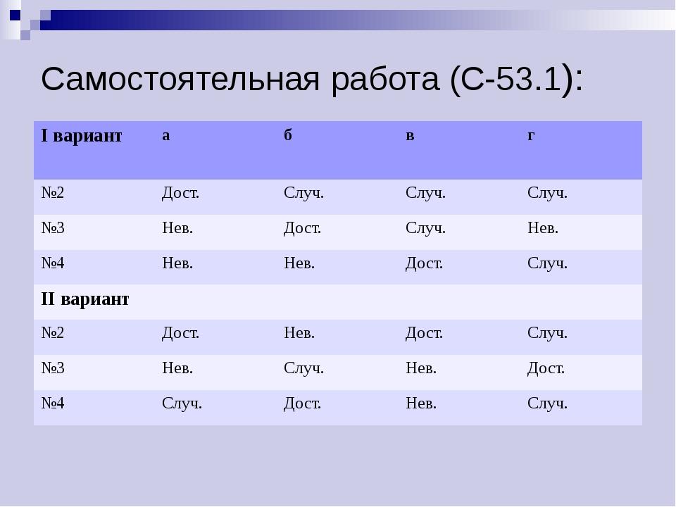 Самостоятельная работа (С-53.1): Iвариант а б в г №2 Дост. Случ. Случ. Случ....