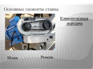 Основные элементы станка Клиноремённая передача Шкив Ремень