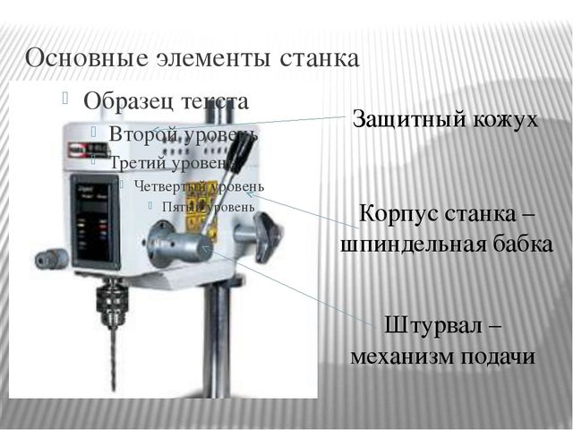 Основные элементы станка Корпус станка – шпиндельная бабка Защитный кожух Шту...