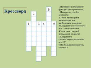 Кроссворд 1 4 3 К6 5 2 1.Наглядное изображение функций (по горизонтали) 1.Изм