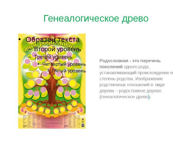 Генеалогическое древо Родословная - это перечень поколений одного рода, устан...
