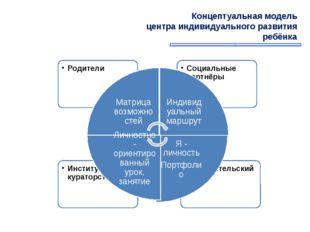 Концептуальная модель центра индивидуального развития ребёнка